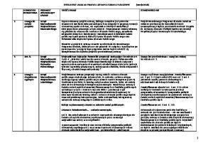 ZESTAWIENIE UWAG DO PROJEKTU USTAWY O ZDROWIU PUBLICZNYM (wersja 03.05)